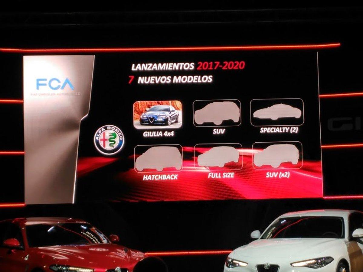 Calendrier De Lavent Essence 2020.Alfa Romeo Le Planning Jusqu A 2020 En Fuite Sur La Toile
