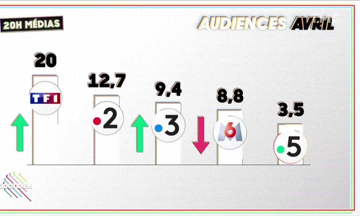 20h Médias : la remontada de France 3