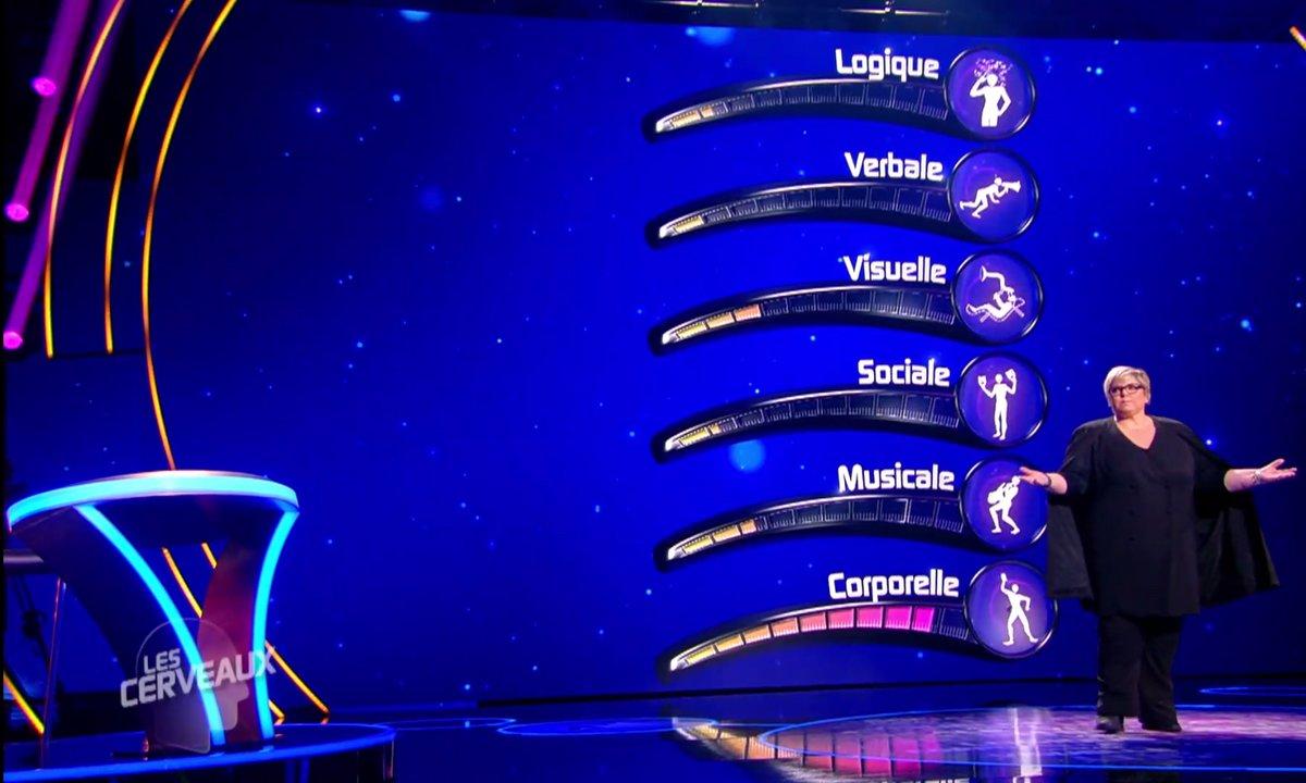Les Cerveaux : Laurence Boccolini découvre ses 6 intelligences