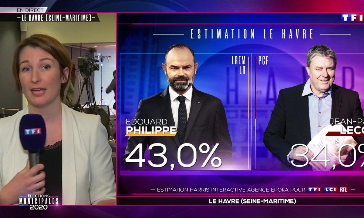 Élections municipales 2020 : Édouard Philippe en tête au Havre