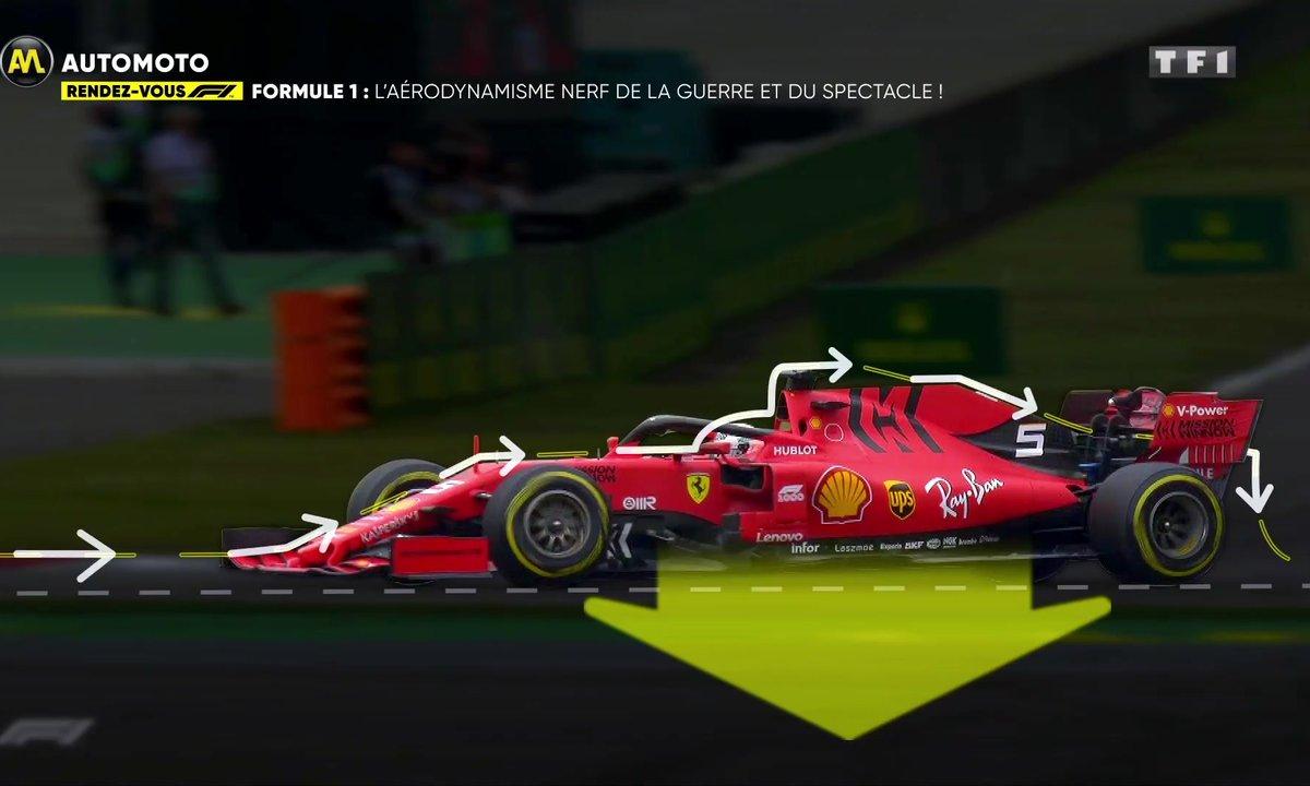 Rendez-vous F1 : L'aérodynamisme, le nerf de la guerre et du spectacle !