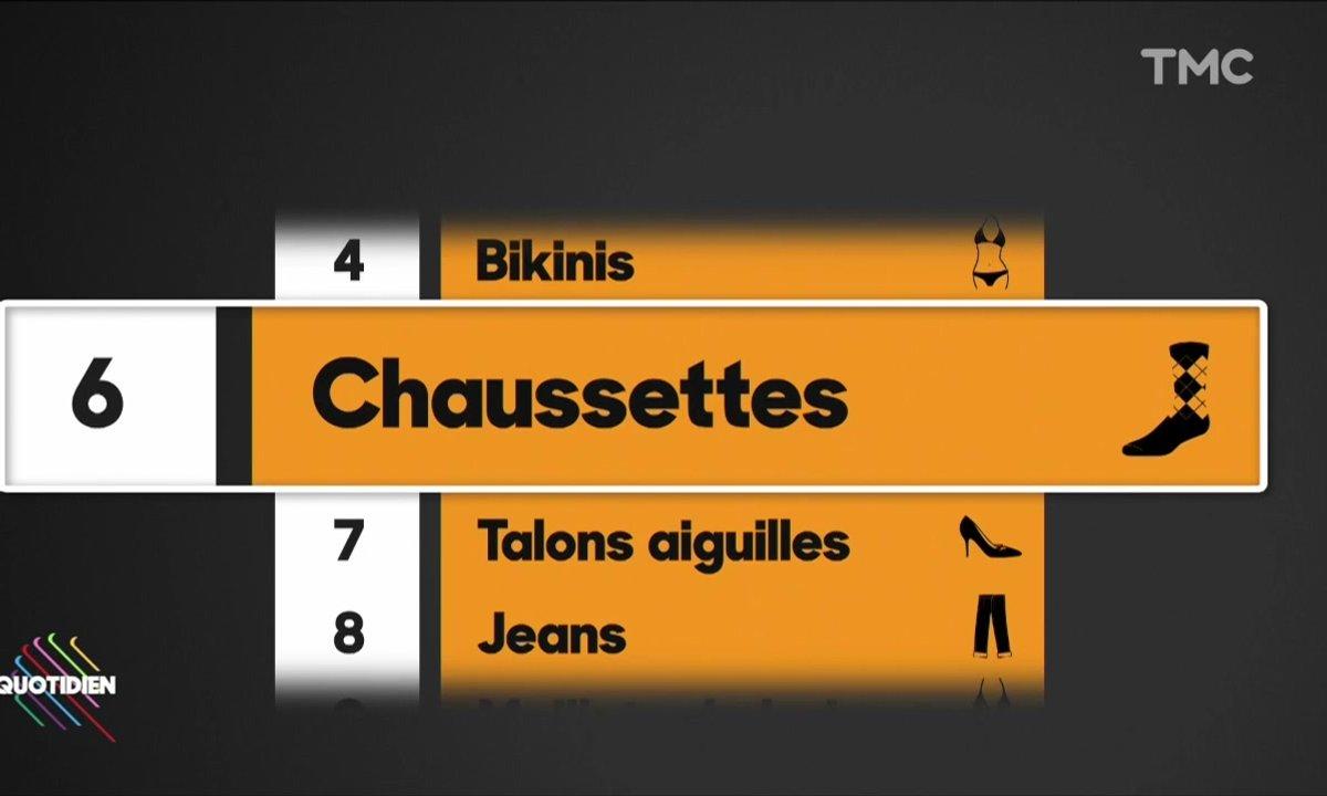 Fashion Hotline de Marc Beaugé : quels sont les vêtements les plus excitants ?