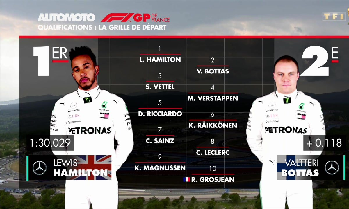 F1 - GP de France - Qualifications : la grille de départ