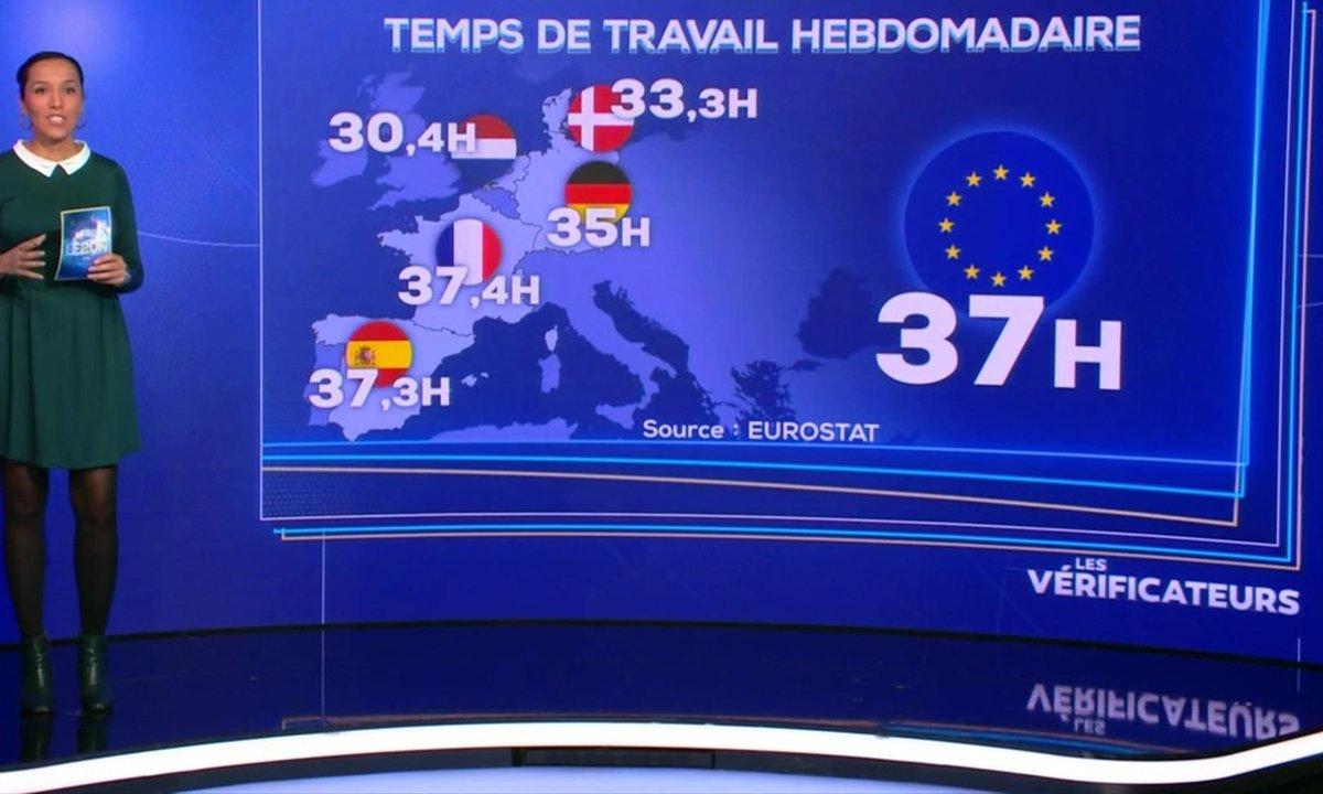 Les vérificateurs : travaillons-nous moins que nos voisins européens ?