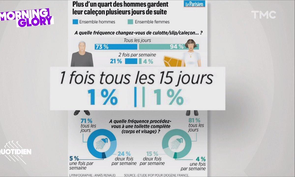 Morning Glory : le sondage des gros crados (nous, les Français)