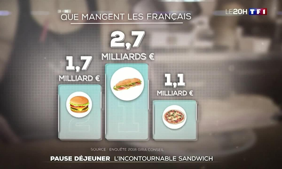 Sandwichs : qui va détrôner le jambon-beurre ?