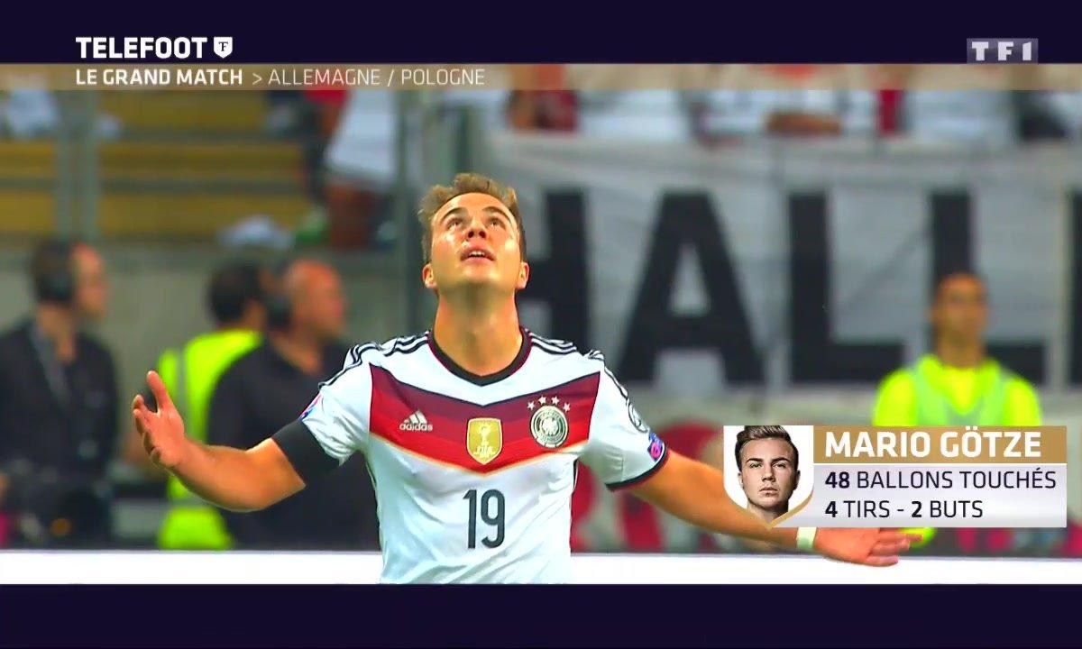 Le Grand Match : Allemagne-Pologne