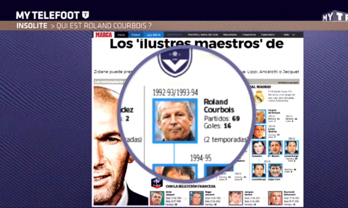 MyTELEFOOT – Qui est Roland Courbois ?