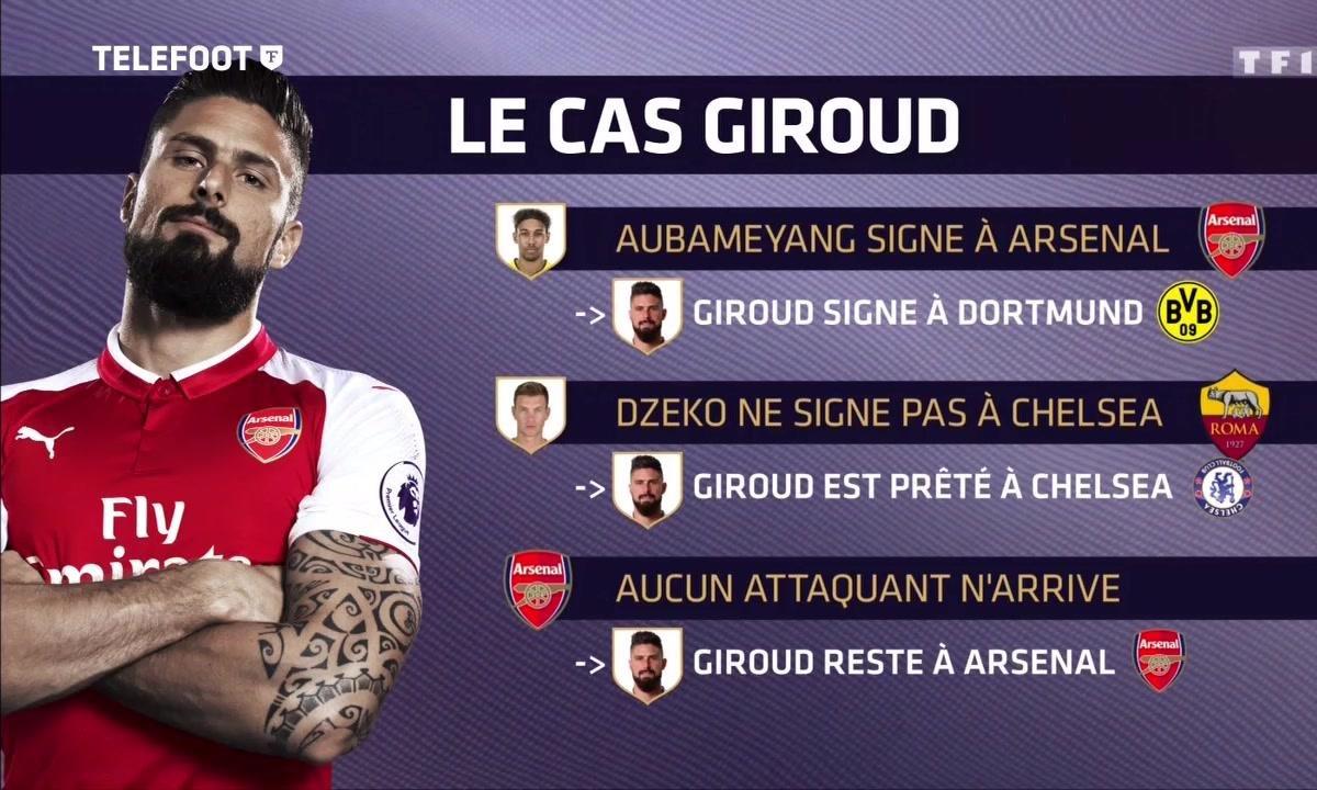 Mercato : quel avenir pour Olivier Giroud ?