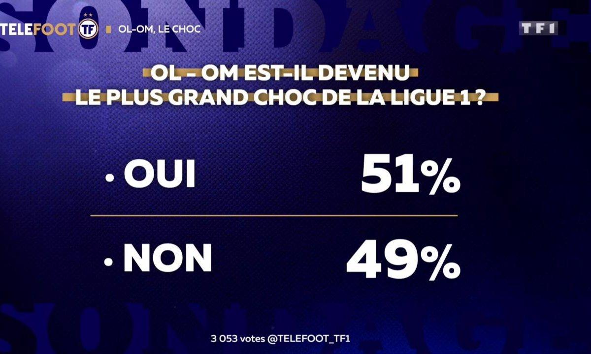 OL-OM est-il devenu le plus gros choc de la Ligue 1 ?