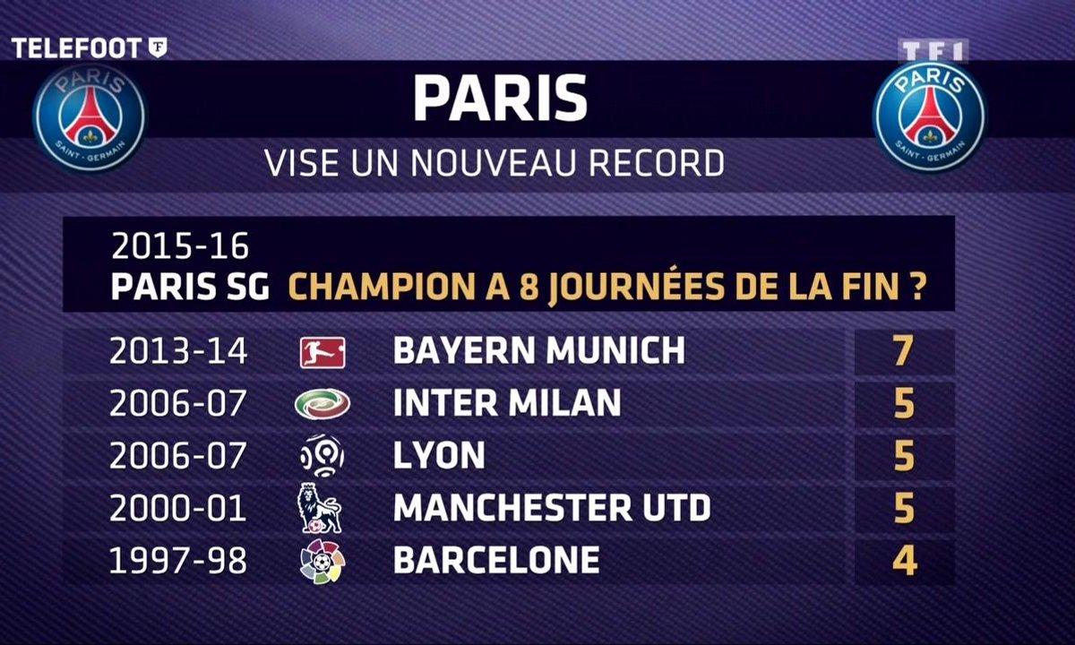 Troyes-PSG : Paris champion ce dimanche si...