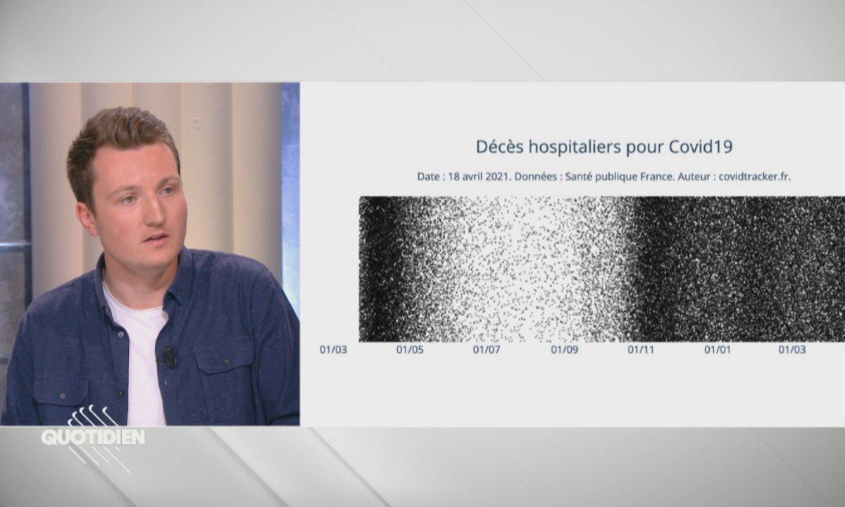 """Guillaume Rozier, créateur de CovidTracker : """"Sur ce graphique, chaque point représente un décès hospitalier"""""""