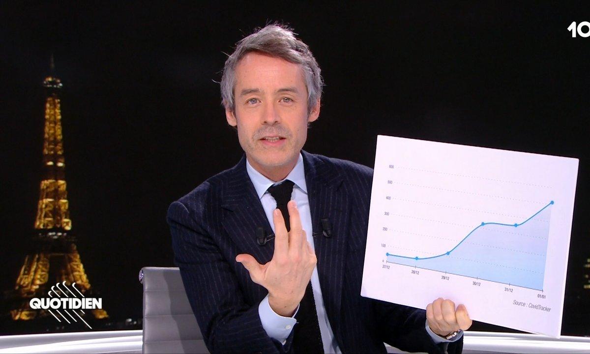 Vaccin: à ce rythme, il faudra 29 ans pour vacciner 1 million de Français