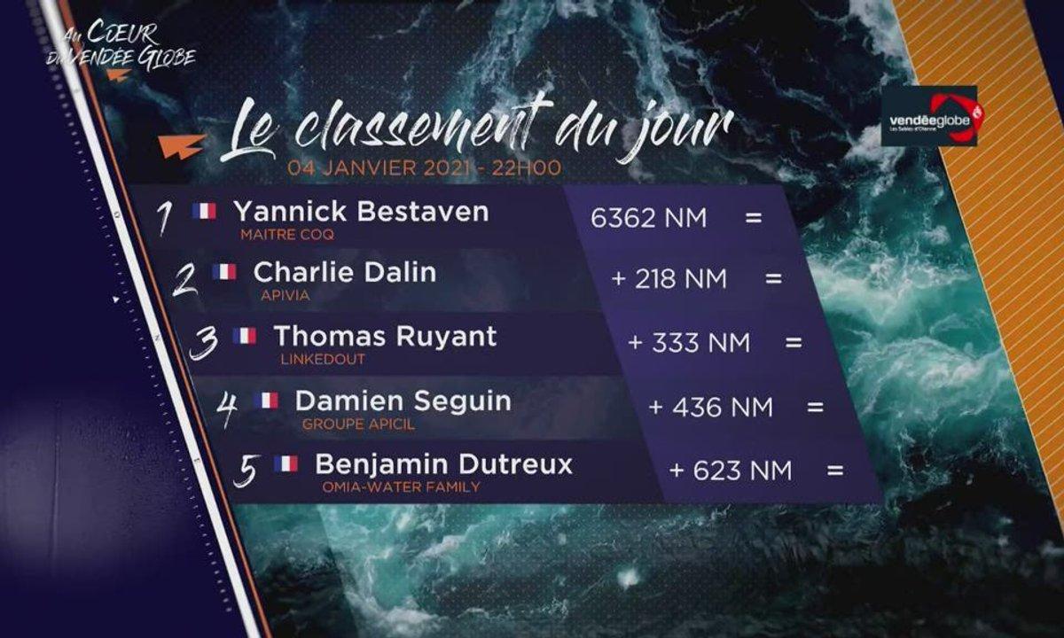Vendée Globe 2020 - replay du mardi 5 janvier 2021 00h05