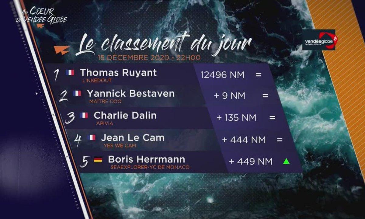 Vendée Globe 2020 - replay du mercredi 16 décembre 2020 00h07