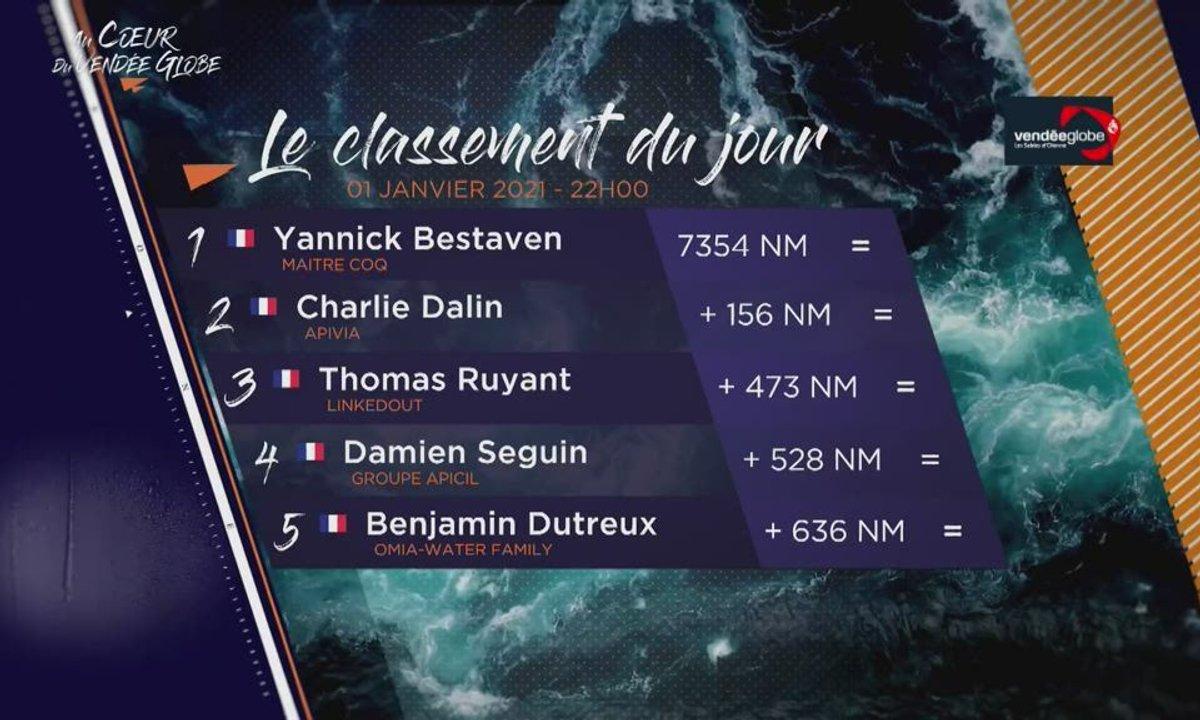 Vendée Globe 2020 - replay du samedi 2 janvier 2021 00h05