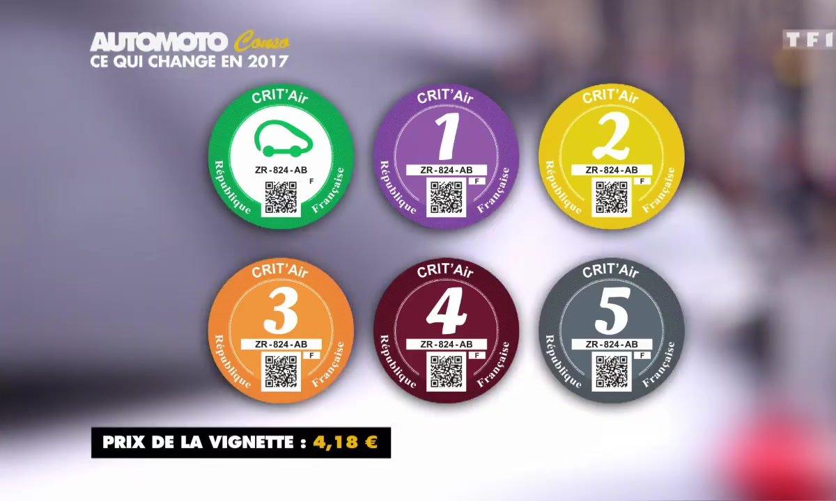 Conso Auto/Moto : Ce qui change pour vous en 2017