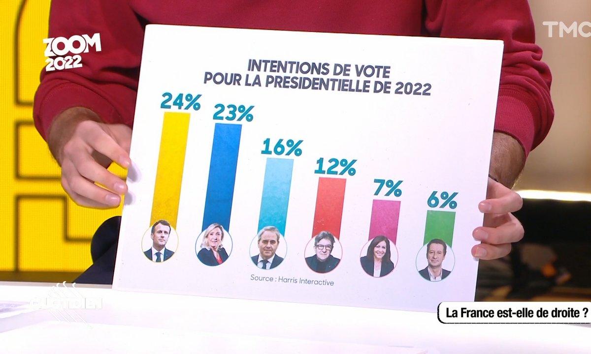 Zoom : la France est-elle vraiment de droite ?