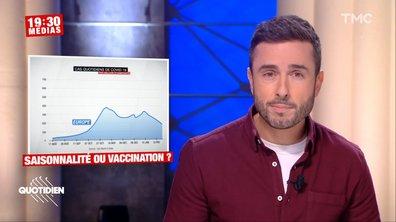 """19h30 Médias – Covid : voit-on déjà un """"effet vaccin"""" ?"""