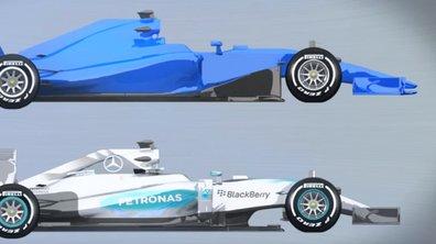 Les monoplaces de Formule 1 en 2017