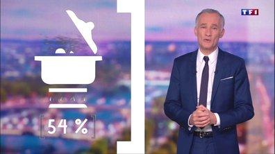 Le 20H Le Mag [...] du 11 décembre 2018