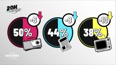 20h Médias : comment restaurer la confiance entre les Français et la presse ?