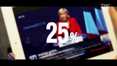 """Eric et Quentin : """"22 pour cent"""", la nouvelle série événement du FN"""
