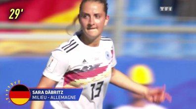 Afrique du Sud - Allemagne (0 - 2) : Voir le but de Däbritz en vidéo