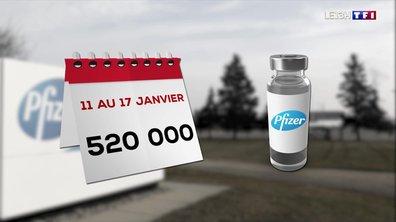 Annonce de Pfizer : quel impact sur le calendrier vaccinal dans l'Hexagone ?