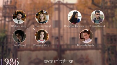 Le secret d'Elise : découvrez les arbres généalogiques des trois familles !