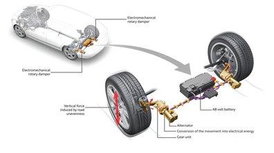 Audi eROT : Quand les amortisseurs produisent de l'électricité