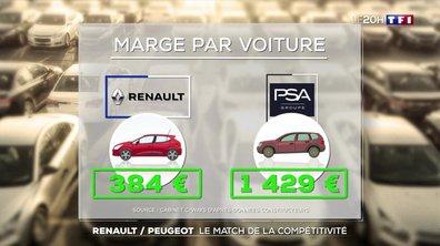 Automobile : le match de la compétitivité entre Renault et Peugeot