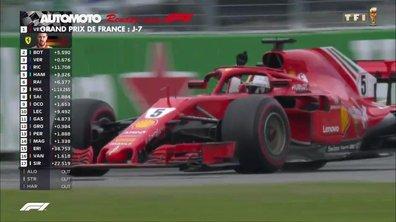 Rendez-vous F1 - Grand Prix de France : J-7