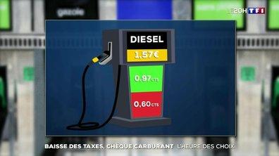 Baisse des taxes, chèque carburant : l'heure des choix
