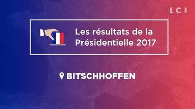 Bitschhoffen (67350) : les résultats de la Présidentielle 2017