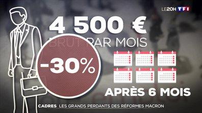 Cadres : les grands perdants des réformes d'Emmanuel Macron