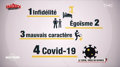 Chaouch Express : le Covid-19, virus du divorce ?