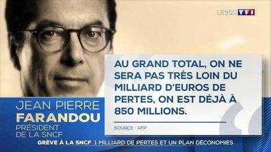 Comment la SNCF va-t-elle compenser les pertes liées à la grève ?