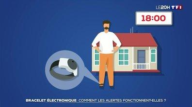 Comment les alertes des bracelets électroniques fonctionnent-elles ?