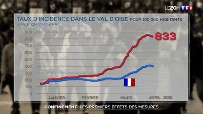 Confinement : les premiers effets constatés dans le Nord et le Val-d'Oise ?