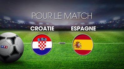 UPDATE MI-TEMPS : Croatie - Espagne  : Découvrez les cotes du match