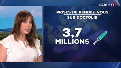 Covid-19 : le point sur l'épidémie une semaine après les annonces de Macron