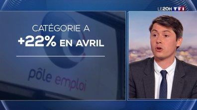 Crise économique : 843 000 nouveaux chômeurs enregistrés en France