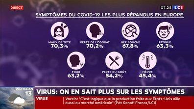 Cruard Reporter : On en sait plus sur les symptômes du virus
