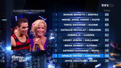 Danse avec les Stars 5 : Le classement et les notes du vendredi 10 octobre 2014