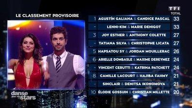 Prime 1 : Les résultats du classement