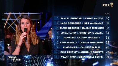 DALS. Sami El Gueddari et Ladji Doucouré au top du classement des juges