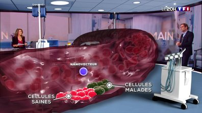 DEMAIN EN 3D - La nanotechnologie et ses applications médicales futures