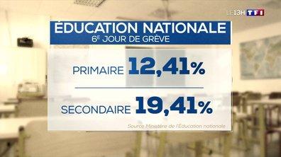 Des écoles ouvertes dans la Drôme malgré la grève des enseignants