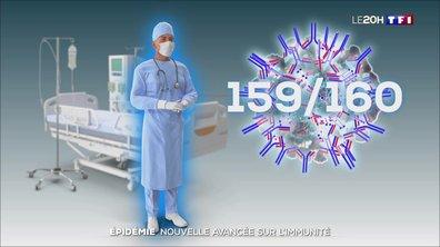 Des soignants atteints du coronavirus ont développé une immunité